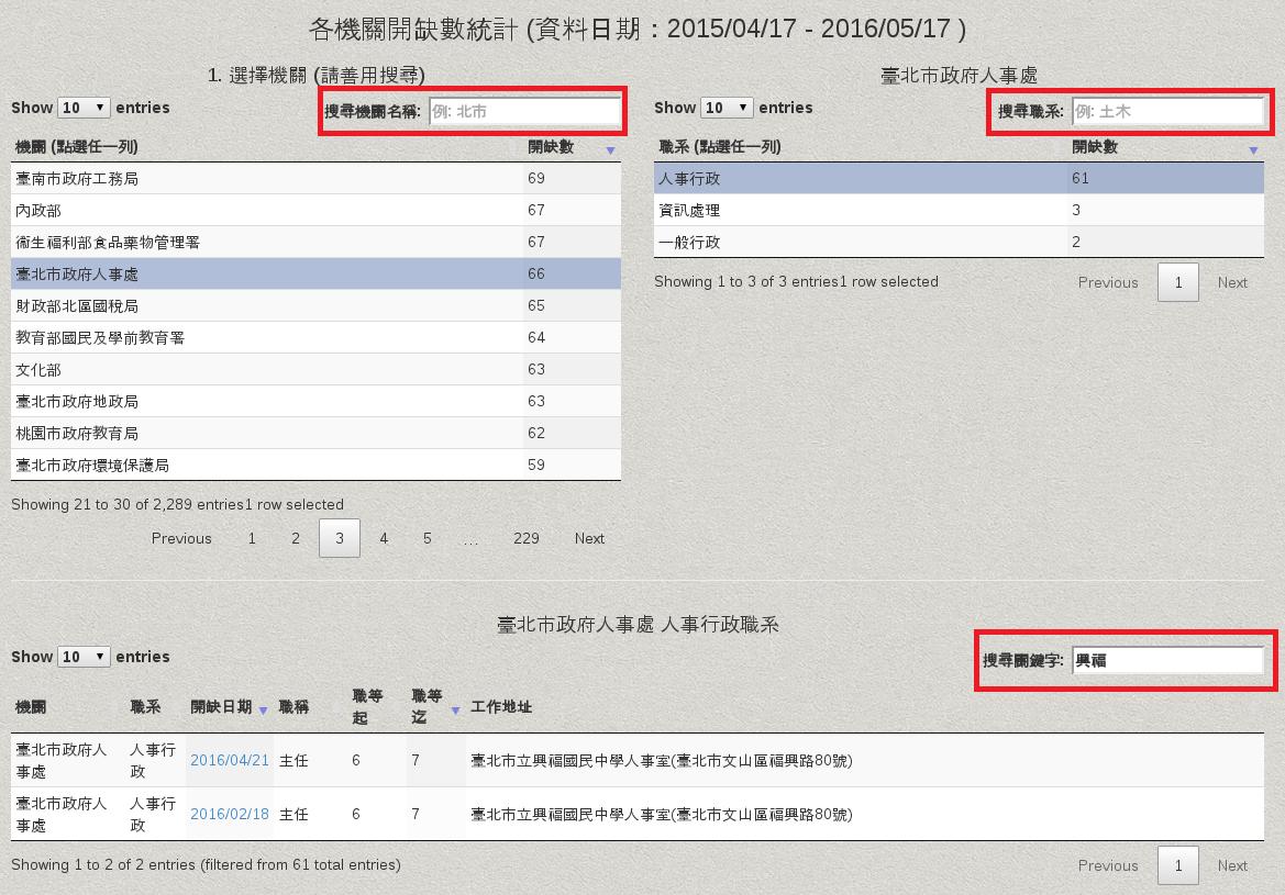 事求人開放資料版網站新增功能
