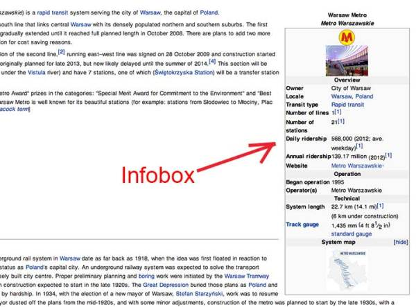 wiki-infobox - npm