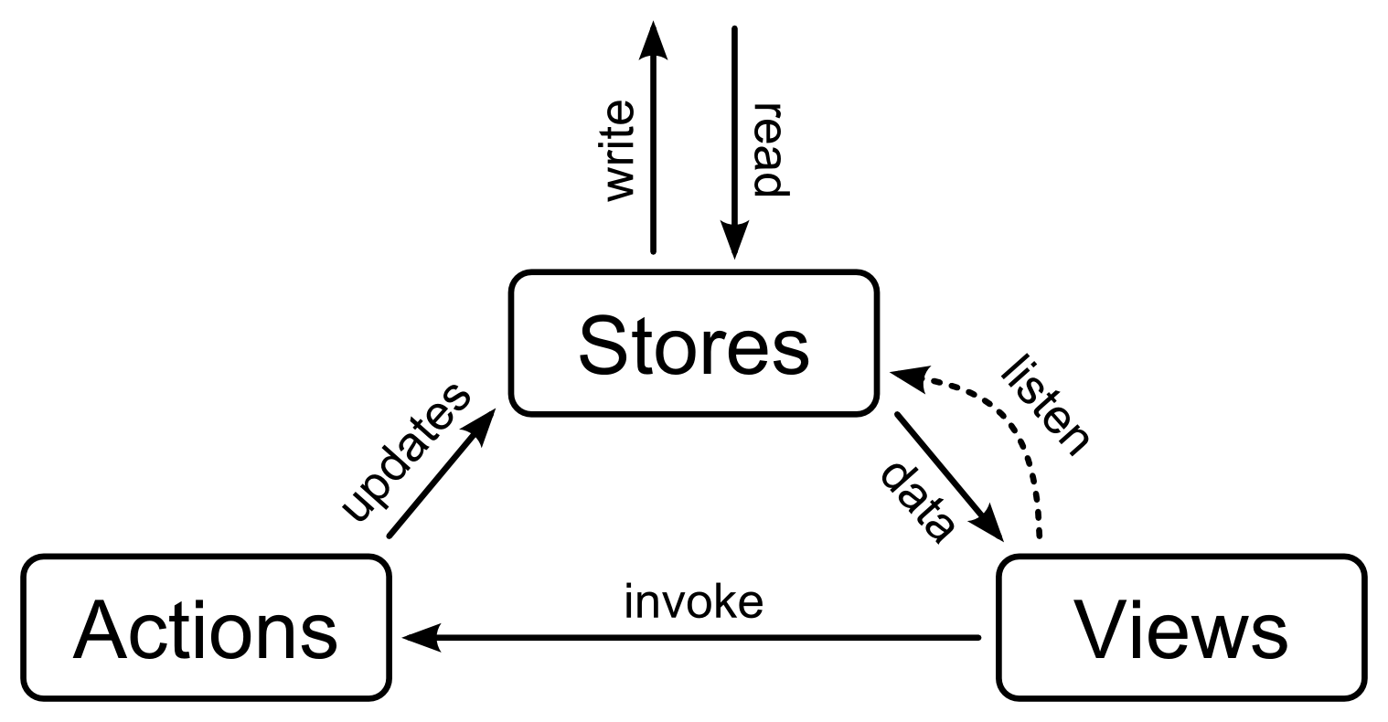 Coby After Time Skip | Wiring Diagram Database