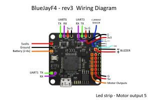 Board BLUEJAYF4 · betaflightbetaflight Wiki · GitHub