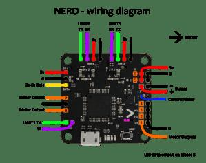Board NERO · betaflightbetaflight Wiki · GitHub