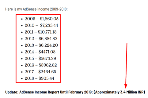 harsh aggarwal income report
