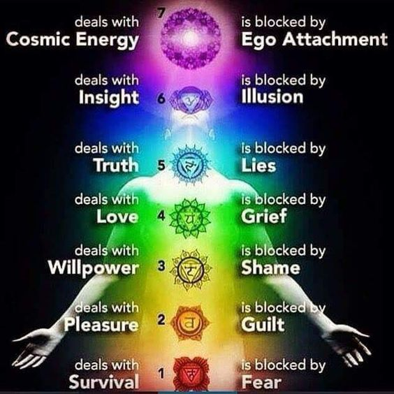 Intuition and the Energy Healers of Tomorrow - Raw Dimension