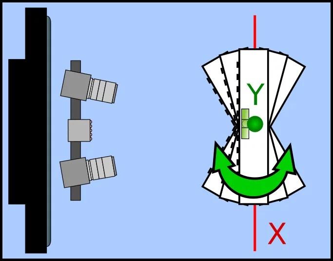 Illustration réalisée pour un manuel de prise en main de dispositifs d'eyetracking (Seeing Machine)