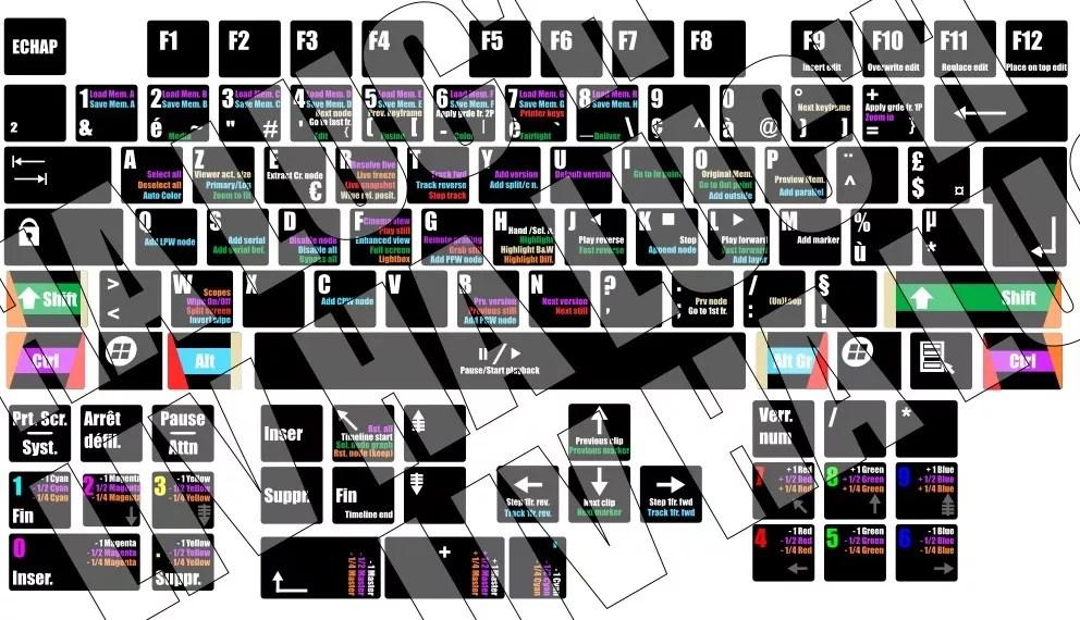 Template keyboard Davinci Resolve AZERTY - Color grading (for colorist)