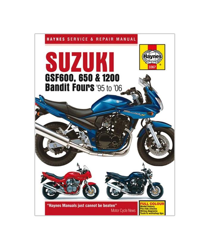 research.unir.net Manual Haynes for 2006 Honda PES 125-6 ...