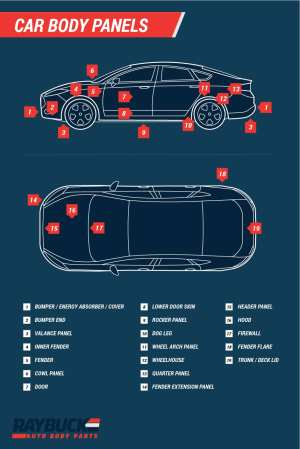 Car & Truck Panel Diagrams with Labels | Auto Body Panel