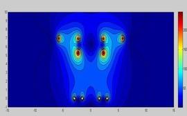 EMC Analysis
