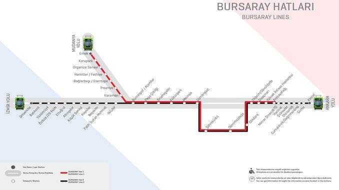 Bursaray maršruta karte un stacijas