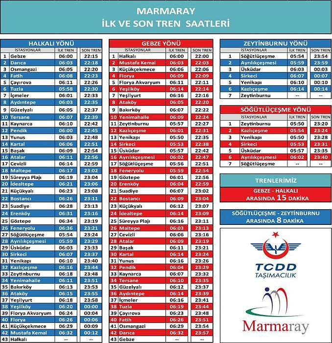 marmaray expedition times