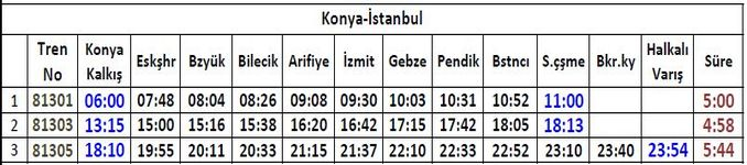 Konya Istanbul YHT Departure Hours