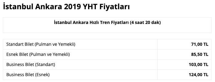 İstanbul Ankara YHT Fiyatları