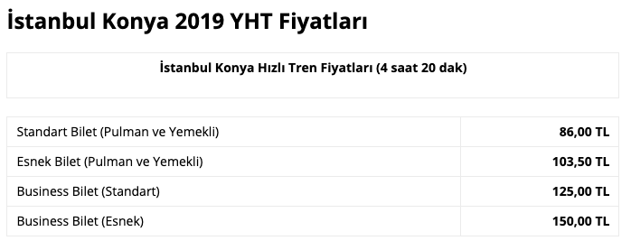 Istanbul Konya YHT Special Offers