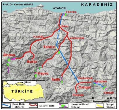 Zingal Sinop Cable Car
