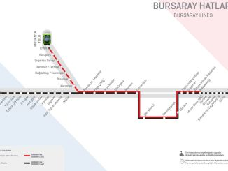 Bursaray Route Map and Stations