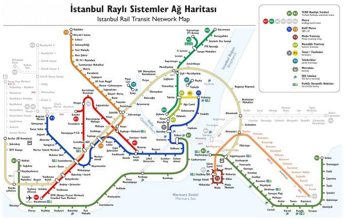 Mapa mreže željezničkih sustava Istanbula, Anatolijske bočne metrobusne stanice