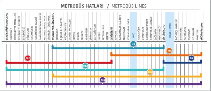 Metrobuslinien