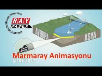 Mega Construction Marmaray Project