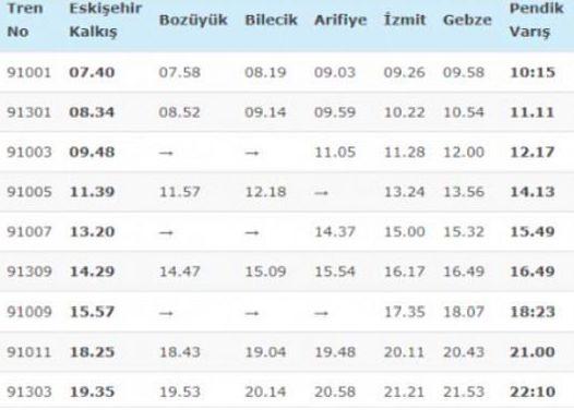 istanbul eskisehir speed train ticket fee and journey time