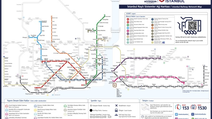 jernbane system linjer i Istanbul