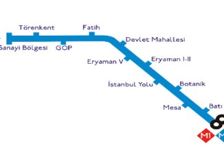 Batikent Sincan Subway Ankara