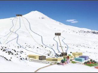 sivas yildiz kayak merkezi