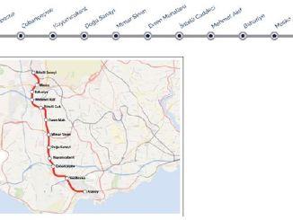 Ataköy İkitelli U-Bahn-Linienkarte