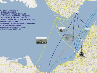 ferry routes izmir