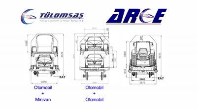 tulomsas domestic and national vehicle transport wagon uretti std.original