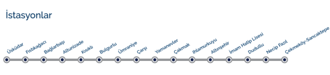 Uskudar Cekmekoy Metro Station