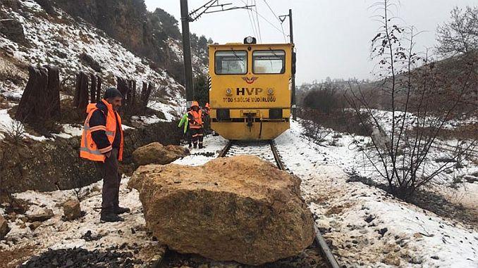 mobilization of railways