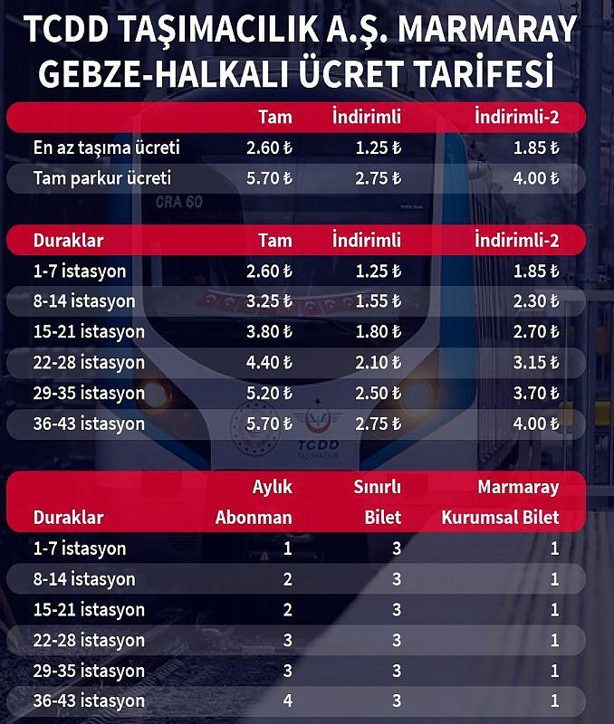 Gebze Halkali suburban line fee tariff