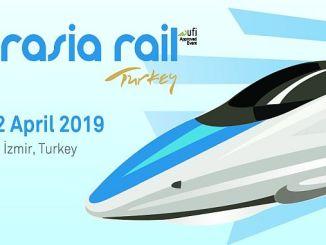 Euraasia raudtee tegevus