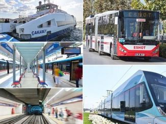selection of mass transportation in izmir