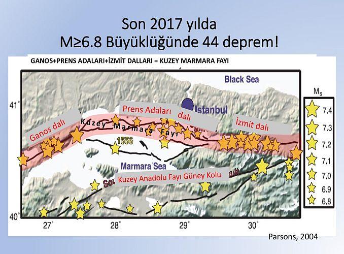 north marmara fout