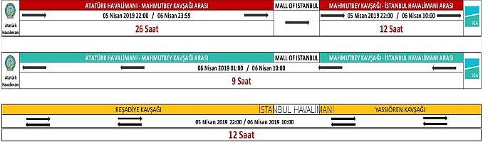 Atatürk Havalimani Taşinmasi