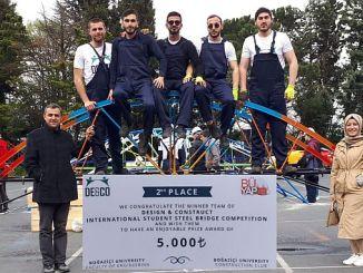 Universidad Bogazici Bayburt gokkafes equipo del puente de acero fue segundo en la carrera de pavo