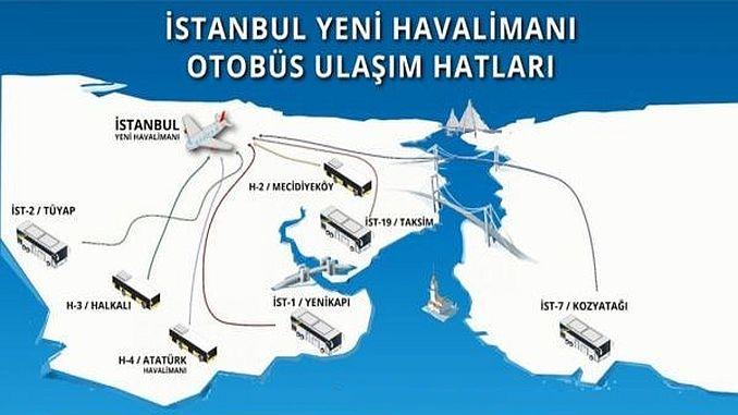 met het openbaar vervoer naar de luchthaven van Istanbul
