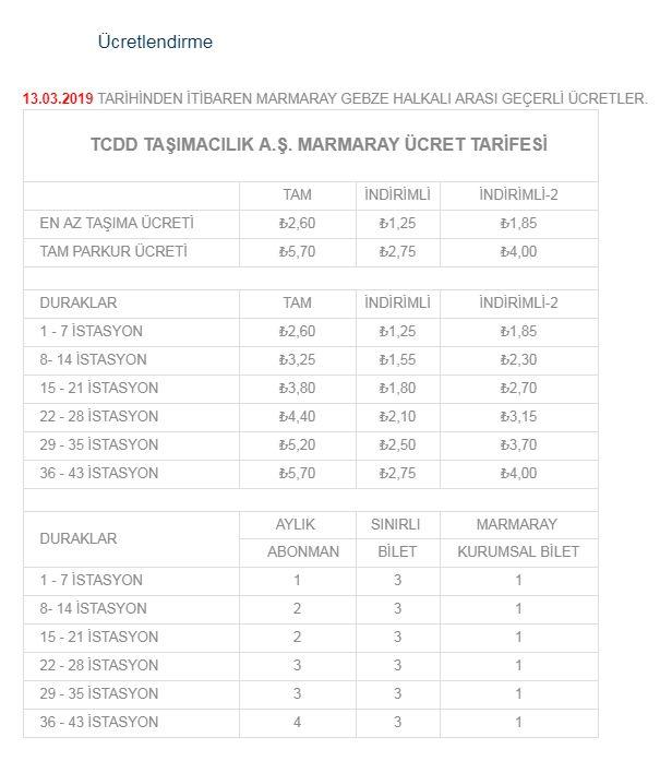 Marmaray fee