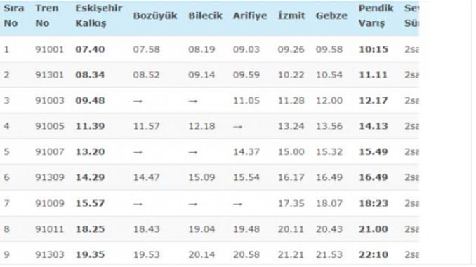istanbul eskisehir speed train ticket fee and journey time