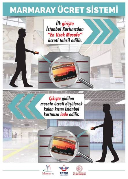 marmaray users do not pay much money to do this