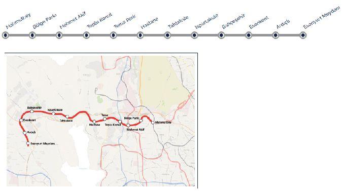 Mahmutbey Esenyurt Subway Line