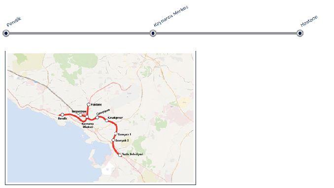 Pendik SGH Subway Line Pendik Hospital Stage