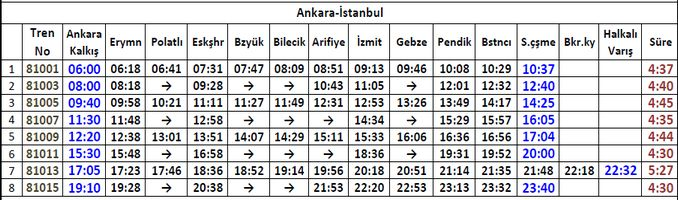Ankara Istanbul YHT Departure Hours