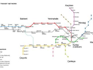 Ankara Railway System Map