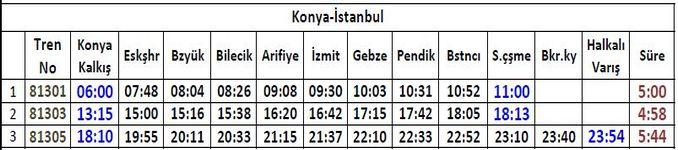 Konya İstanbul YHT Hareket Saatleri