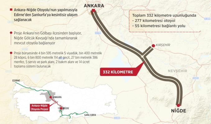 ankara nigde motorway project hastily expropriation decision published in the official newspaper