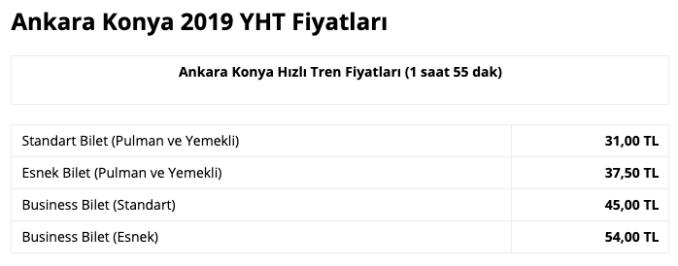 Ankara Konya YHT Posebne ponude