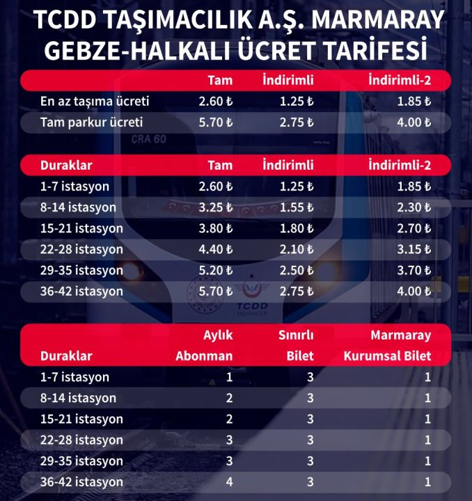 Marmaray gebyrplan