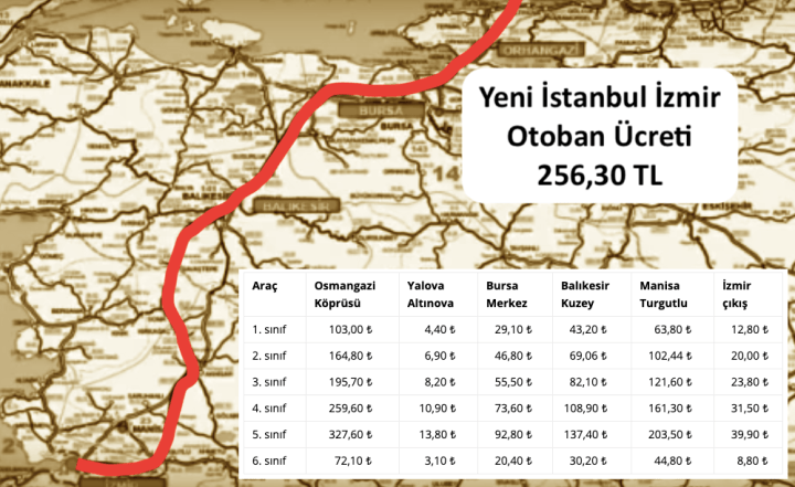 Yeni Stambulo Izmiro greitkelio kaina
